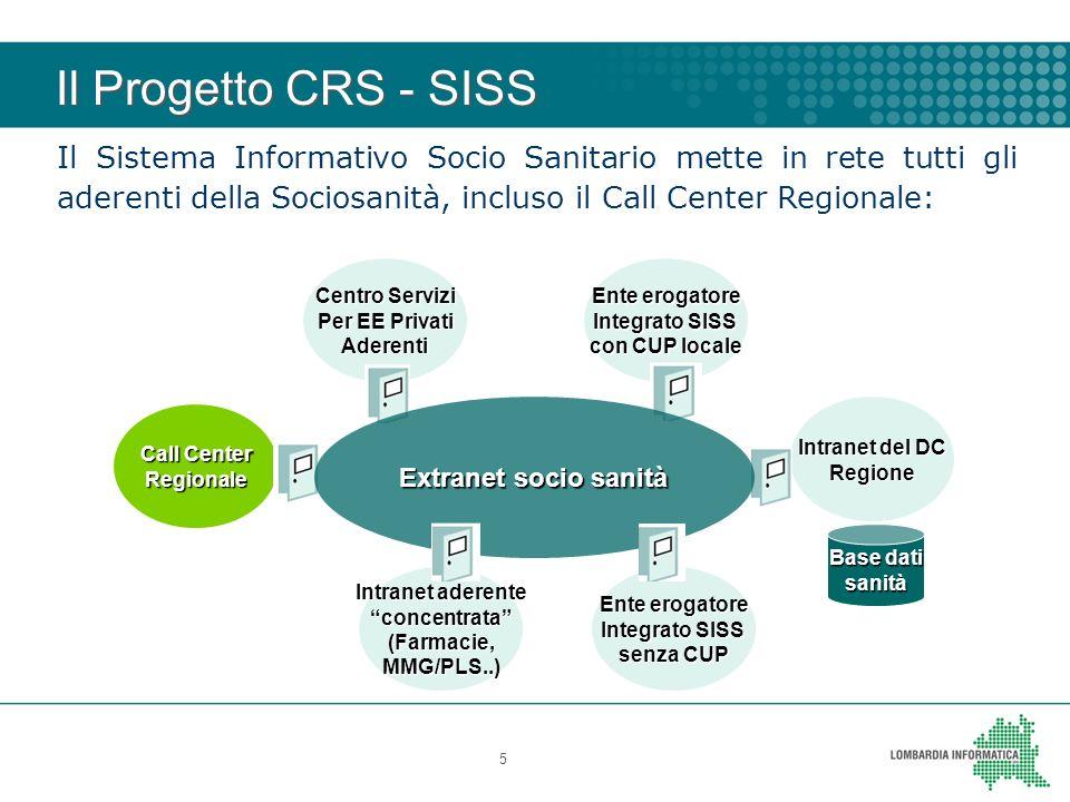 Il Progetto CRS - SISS Il Sistema Informativo Socio Sanitario mette in rete tutti gli aderenti della Sociosanità, incluso il Call Center Regionale: