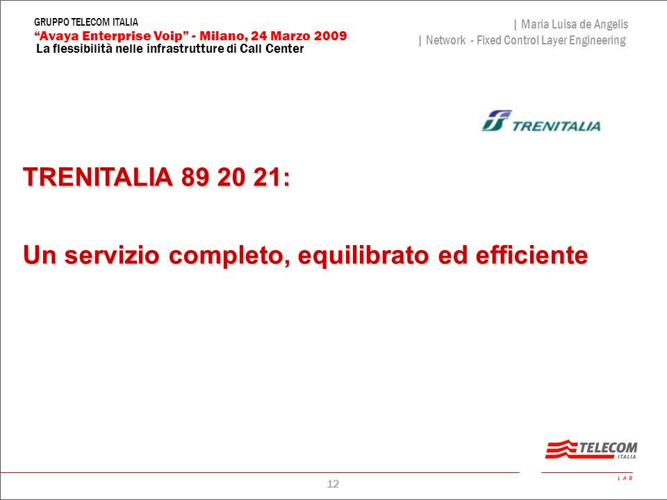 TRENITALIA 89 20 21: Un servizio completo, equilibrato ed efficiente