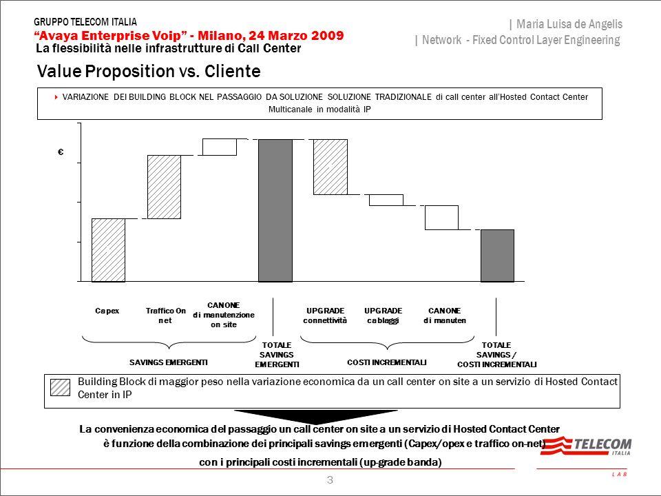 Value Proposition vs. Cliente