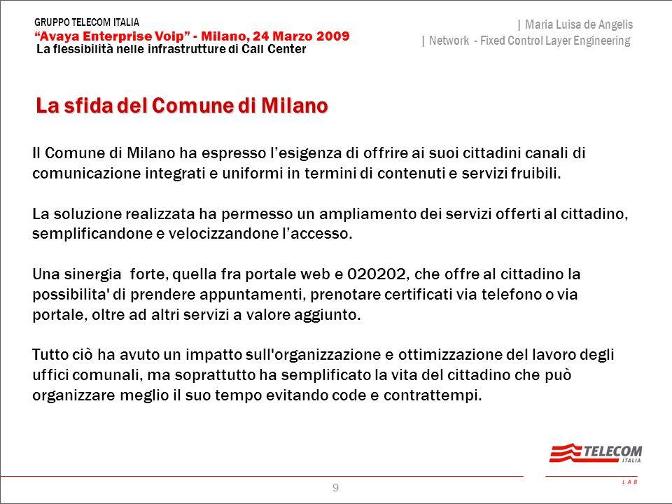 La sfida del Comune di Milano