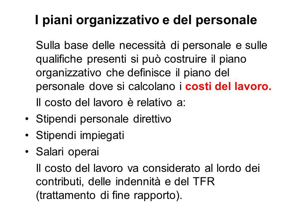 I piani organizzativo e del personale