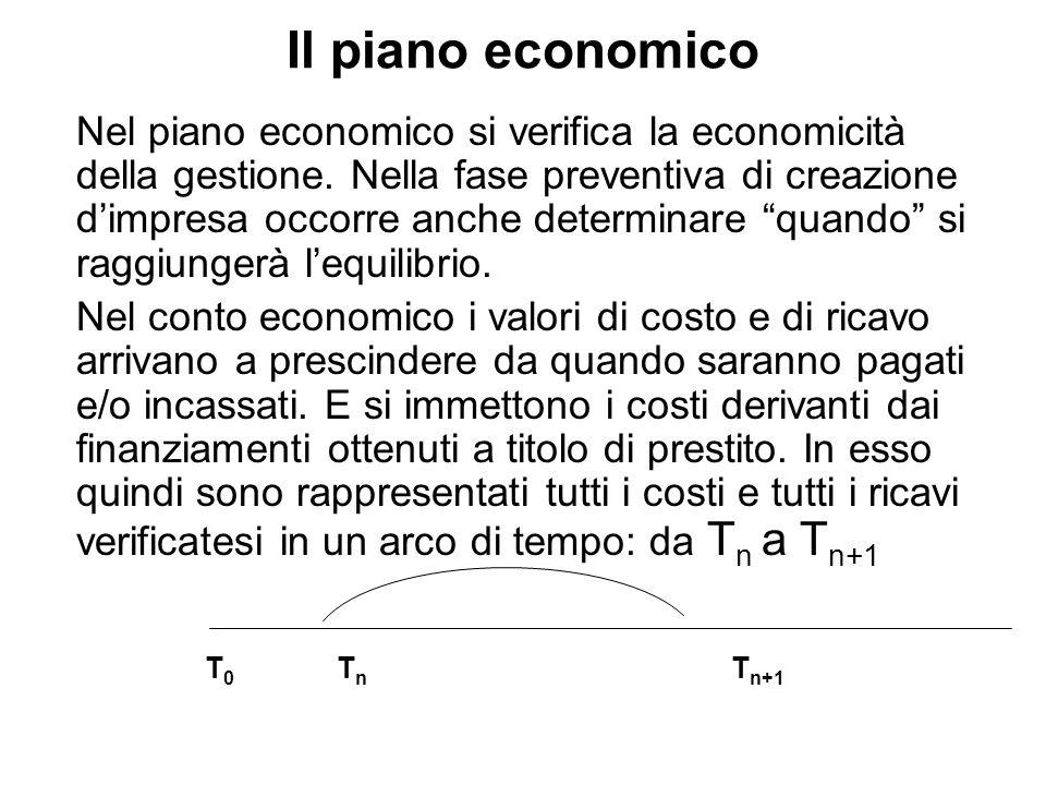 Il piano economico T0 Tn Tn+1