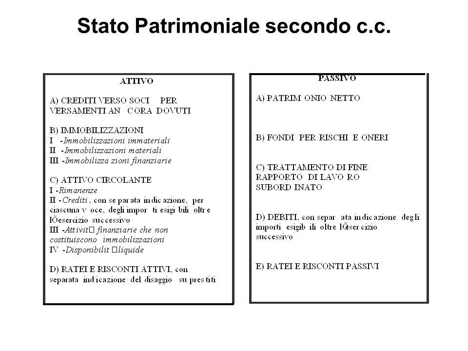 Stato Patrimoniale secondo c.c.