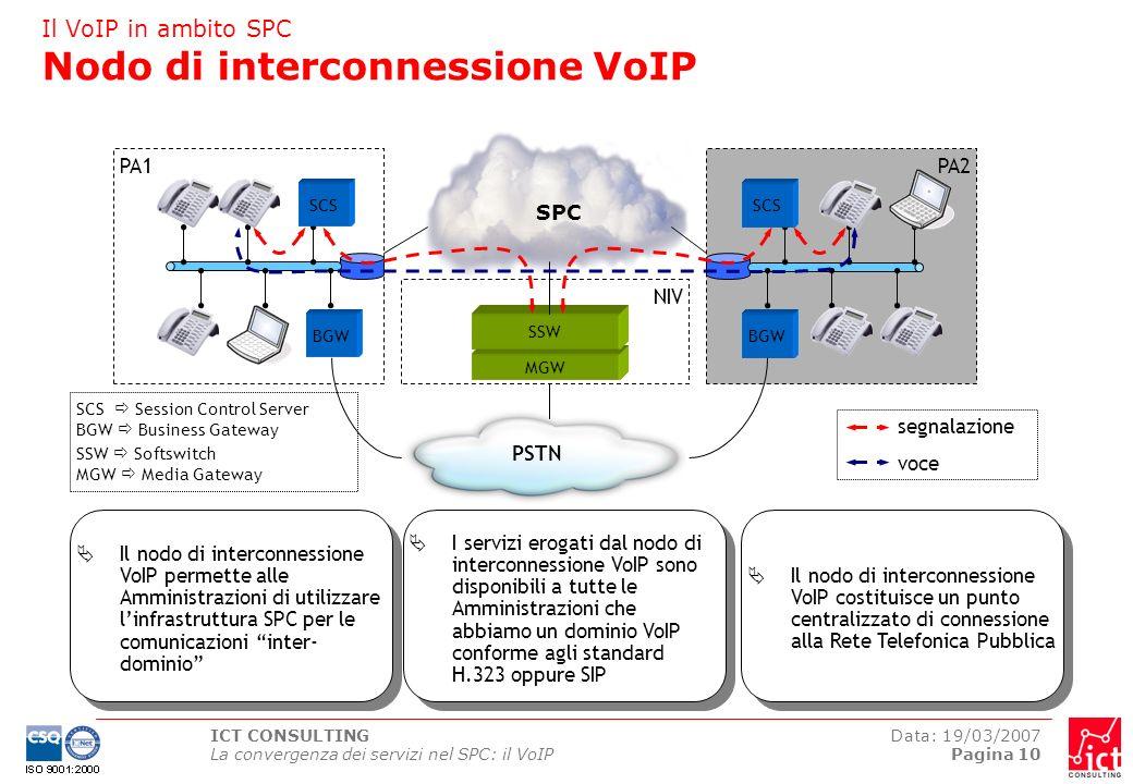 Il VoIP in ambito SPC Nodo di interconnessione VoIP