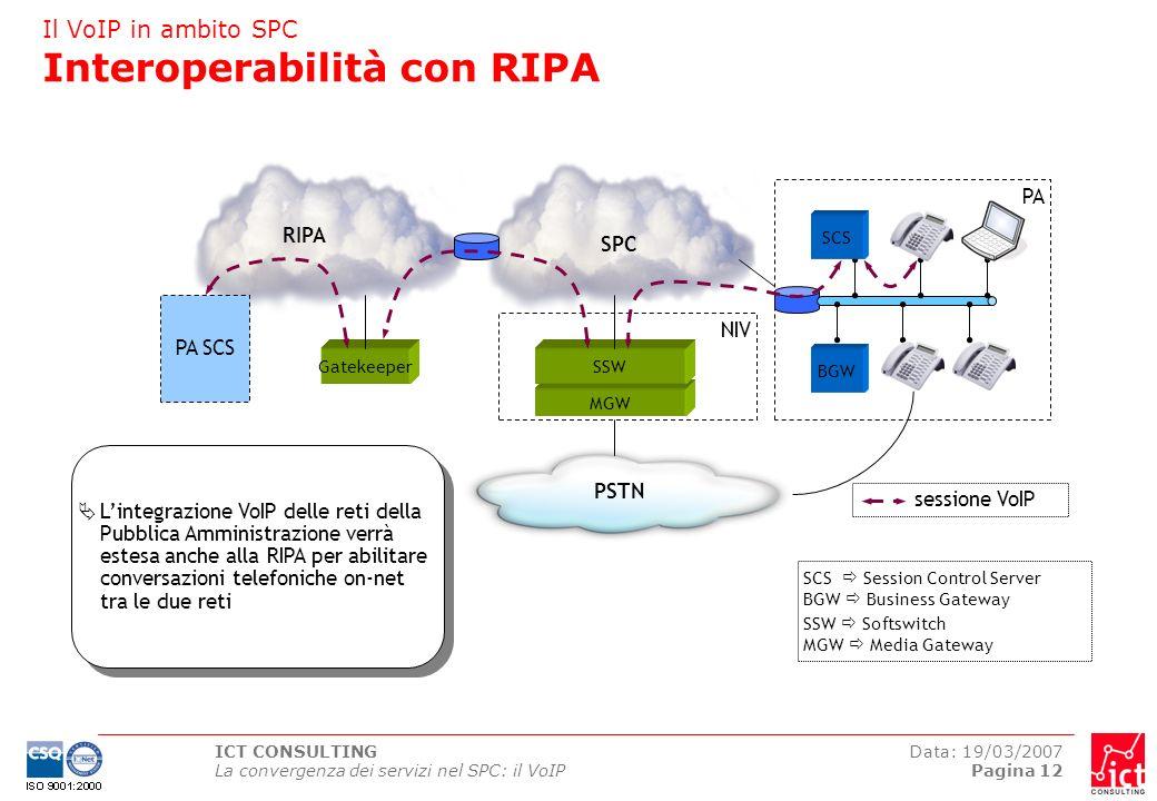 Il VoIP in ambito SPC Interoperabilità con RIPA