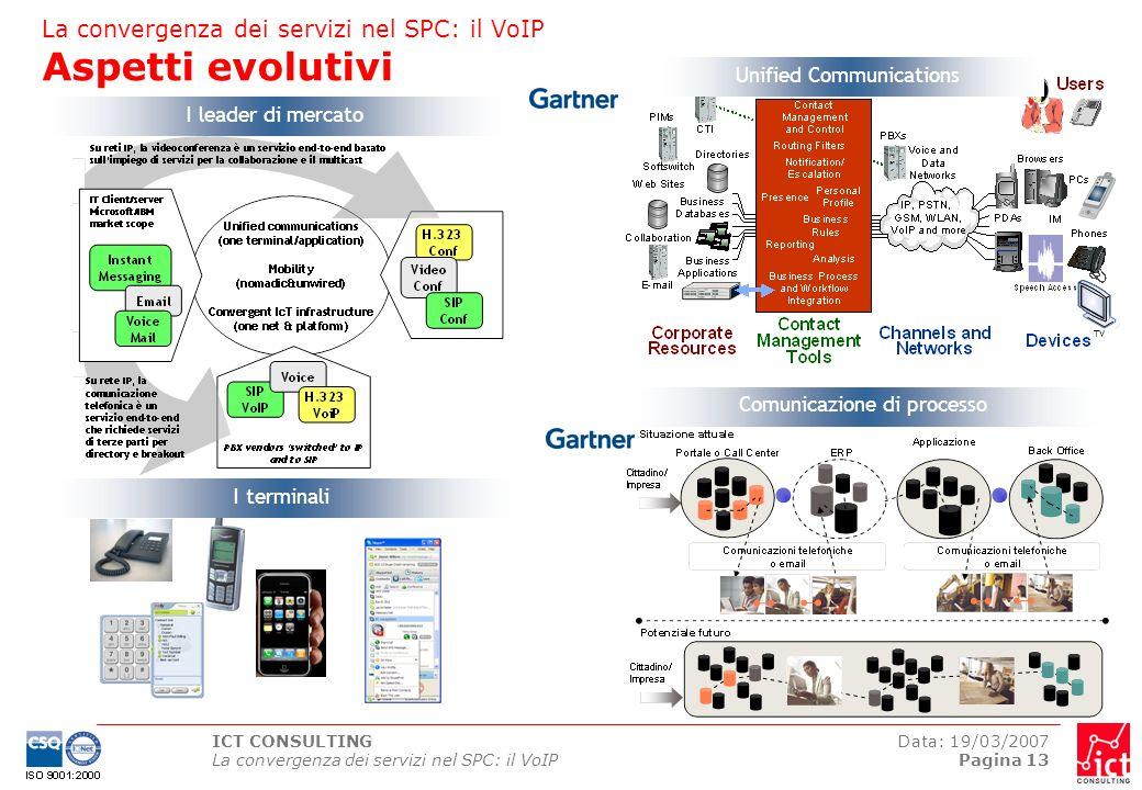 La convergenza dei servizi nel SPC: il VoIP Aspetti evolutivi