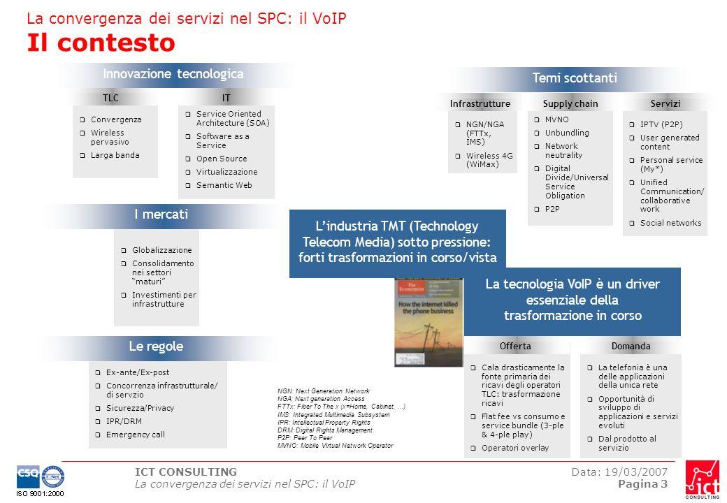 La convergenza dei servizi nel SPC: il VoIP Il contesto