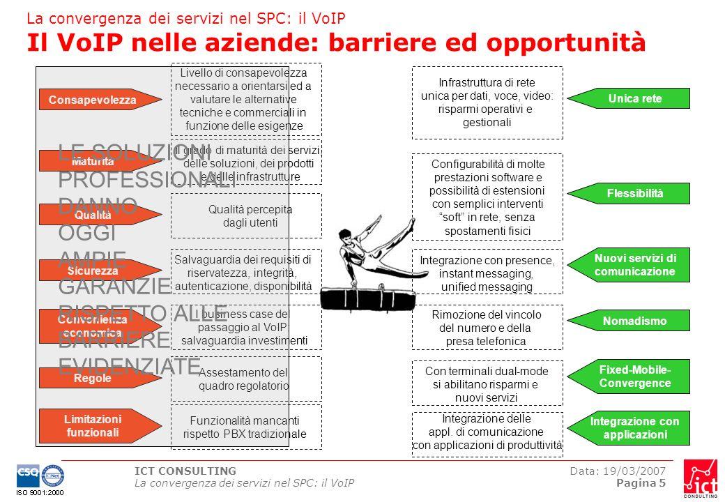 La convergenza dei servizi nel SPC: il VoIP Il VoIP nelle aziende: barriere ed opportunità