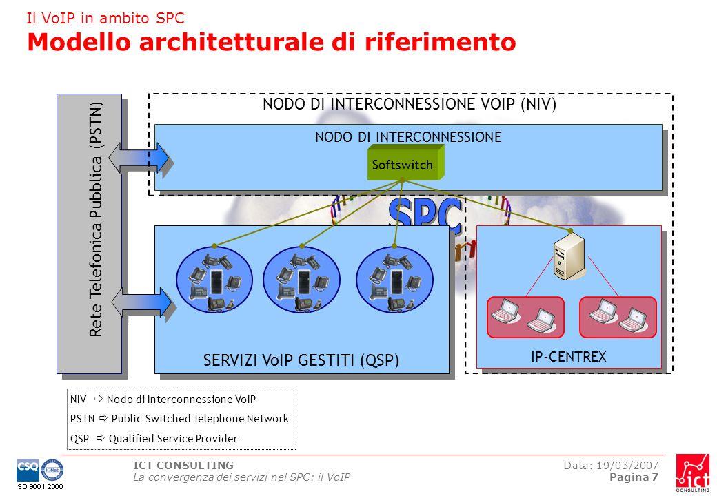 Il VoIP in ambito SPC Modello architetturale di riferimento