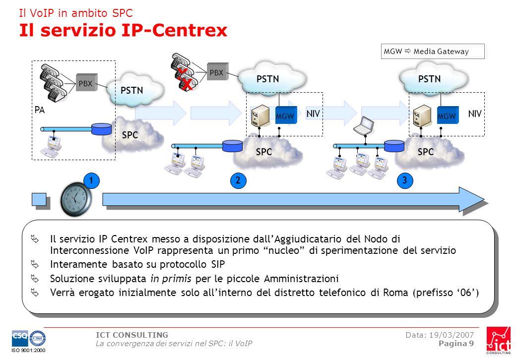 Il VoIP in ambito SPC Il servizio IP-Centrex