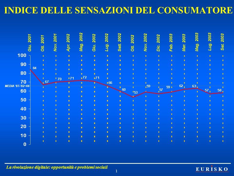 INDICE DELLE SENSAZIONI DEL CONSUMATORE TAV. 1