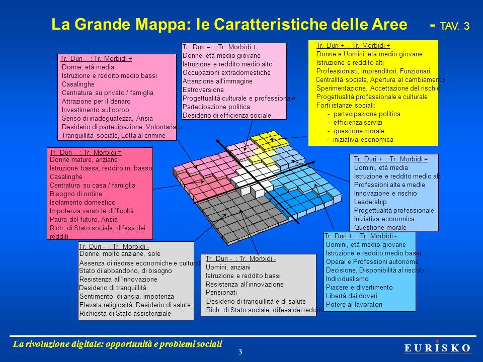 La Grande Mappa: le Caratteristiche delle Aree - TAV. 3