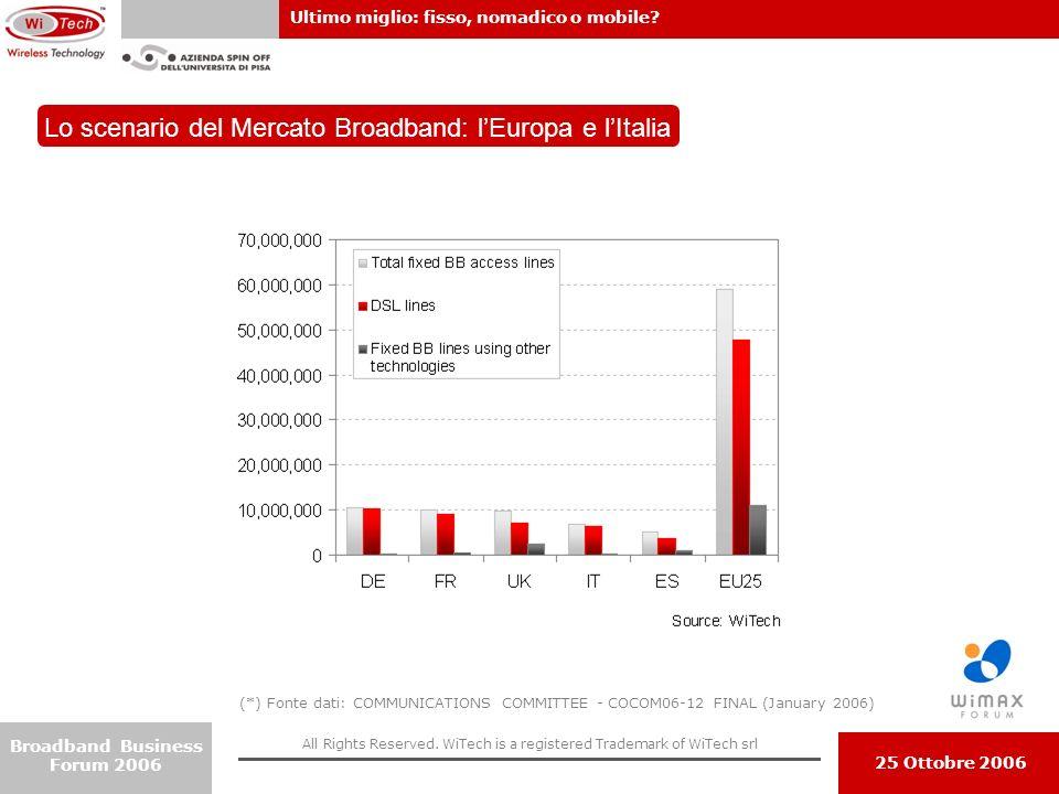 Lo scenario del Mercato Broadband: l'Europa e l'Italia