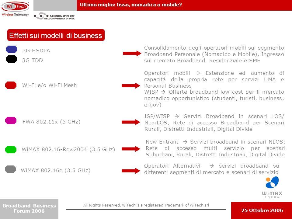Effetti sui modelli di business