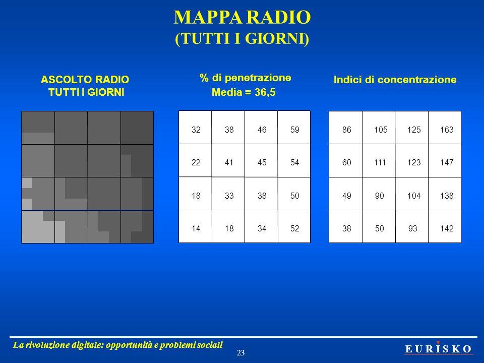 MAPPA RADIO (TUTTI I GIORNI) Indici di concentrazione