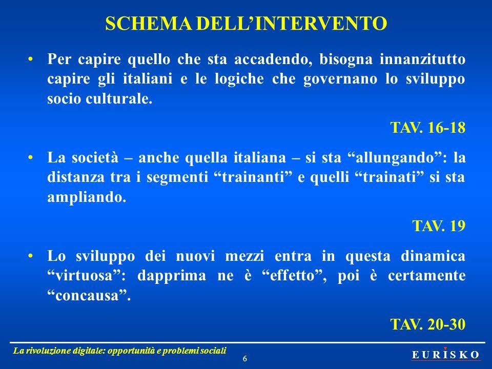 SCHEMA DELL'INTERVENTO