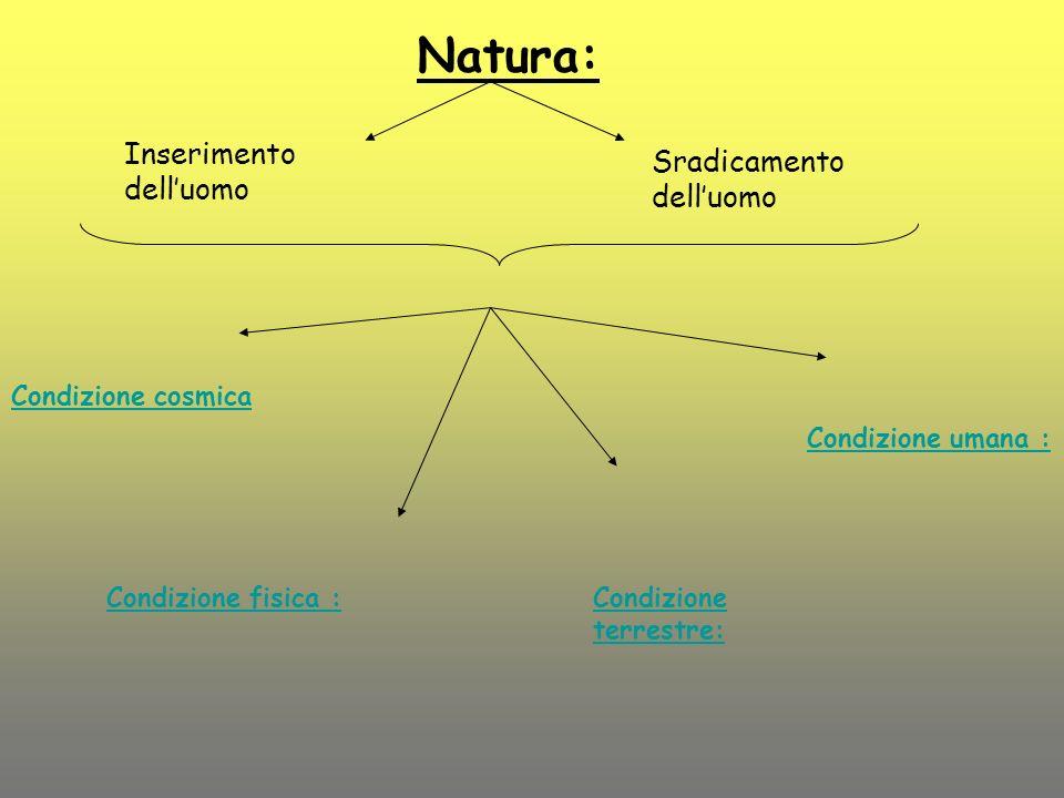 Natura: Inserimento dell'uomo Sradicamento dell'uomo