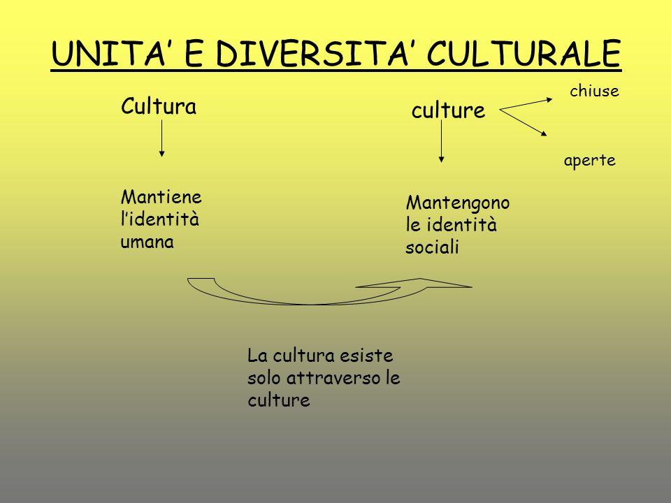 UNITA' E DIVERSITA' CULTURALE Cultura