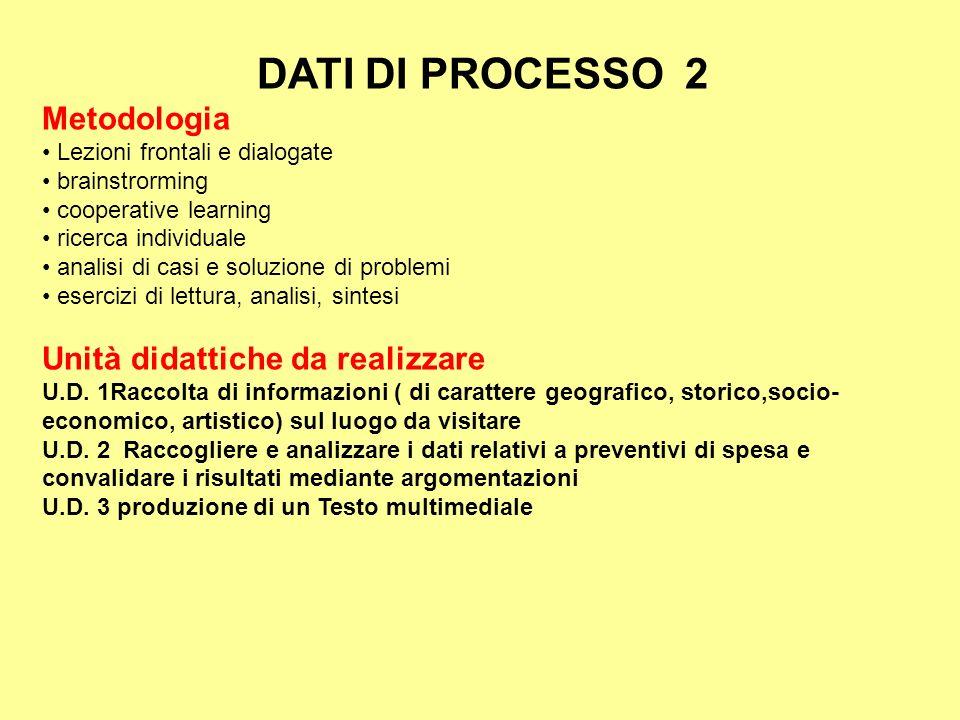 DATI DI PROCESSO 2 Metodologia Unità didattiche da realizzare