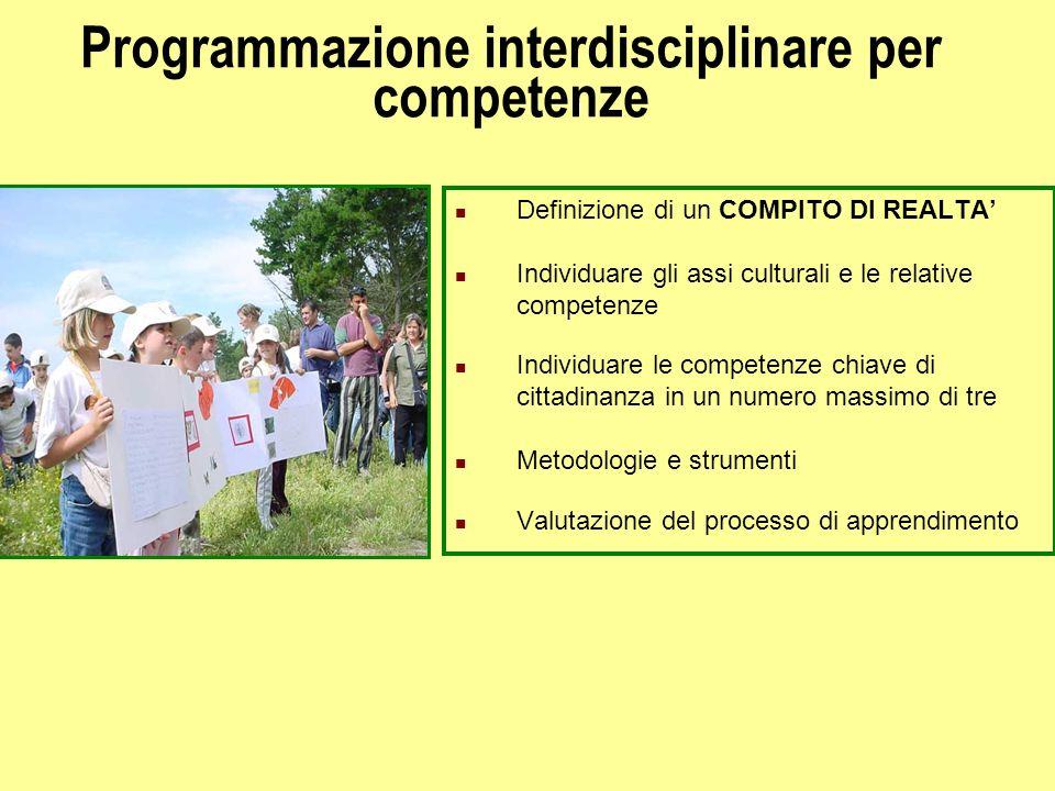 Programmazione interdisciplinare per competenze