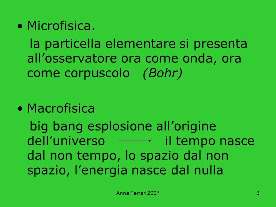 Microfisica.la particella elementare si presenta all'osservatore ora come onda, ora come corpuscolo (Bohr)