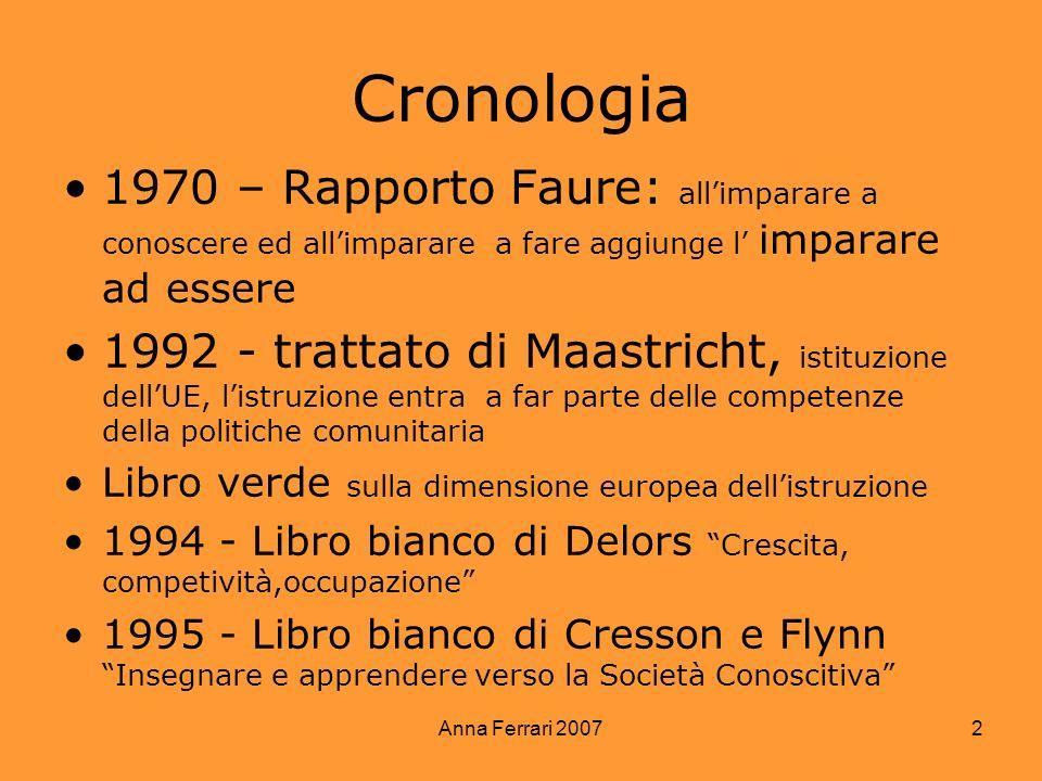 Cronologia 1970 – Rapporto Faure: all'imparare a conoscere ed all'imparare a fare aggiunge l' imparare ad essere.