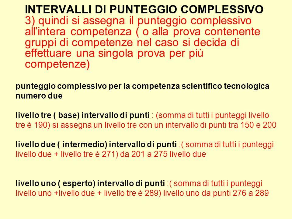 INTERVALLI DI PUNTEGGIO COMPLESSIVO 3) quindi si assegna il punteggio complessivo all'intera competenza ( o alla prova contenente gruppi di competenze nel caso si decida di effettuare una singola prova per più competenze)