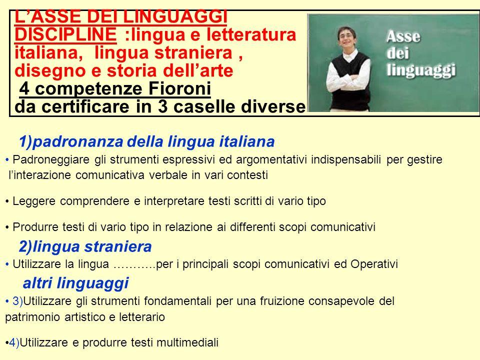 L'ASSE DEI LINGUAGGI DISCIPLINE :lingua e letteratura italiana, lingua straniera , disegno e storia dell'arte 4 competenze Fioroni da certificare in 3 caselle diverse