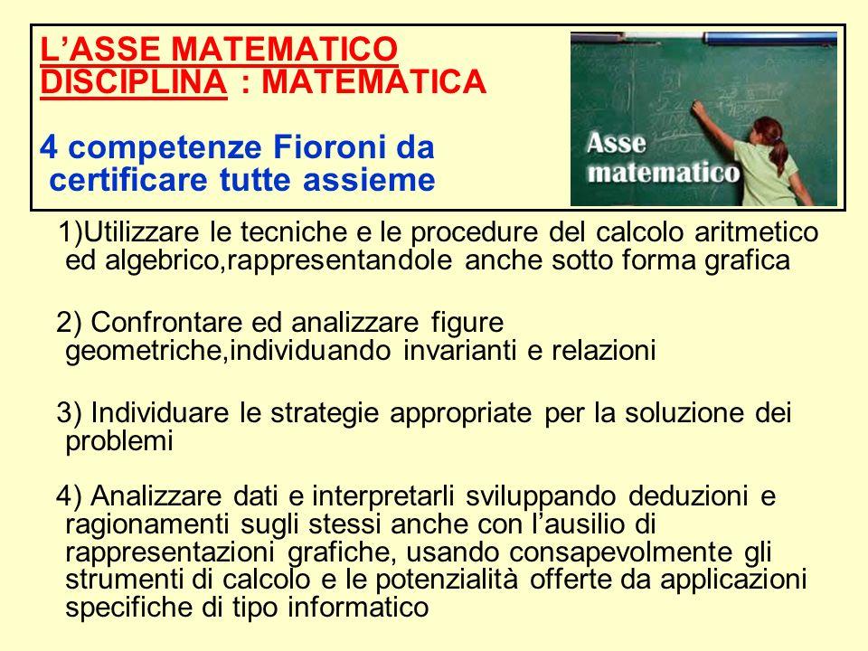 L'ASSE MATEMATICO DISCIPLINA : MATEMATICA 4 competenze Fioroni da certificare tutte assieme