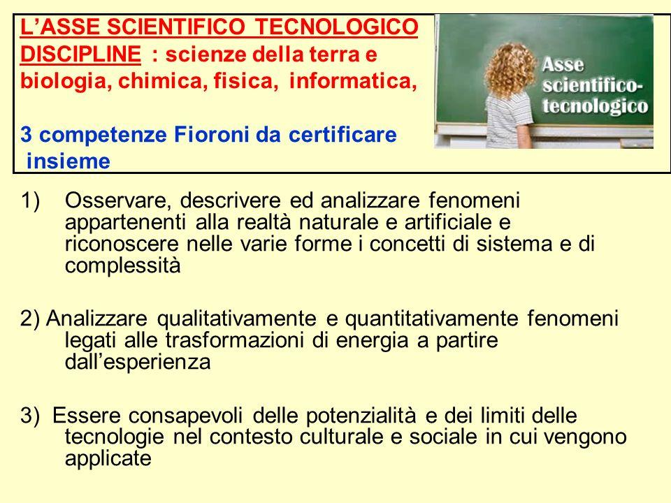 L'ASSE SCIENTIFICO TECNOLOGICO DISCIPLINE : scienze della terra e biologia, chimica, fisica, informatica, 3 competenze Fioroni da certificare insieme