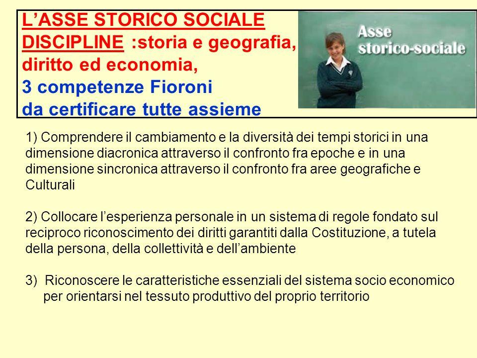 L'ASSE STORICO SOCIALE DISCIPLINE :storia e geografia, diritto ed economia, 3 competenze Fioroni da certificare tutte assieme