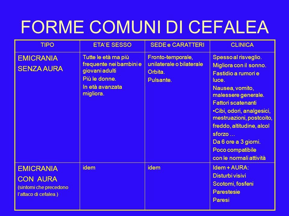 FORME COMUNI DI CEFALEA