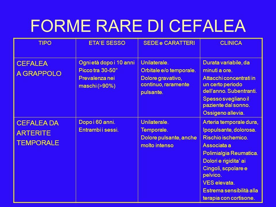 FORME RARE DI CEFALEA CEFALEA A GRAPPOLO CEFALEA DA ARTERITE TEMPORALE