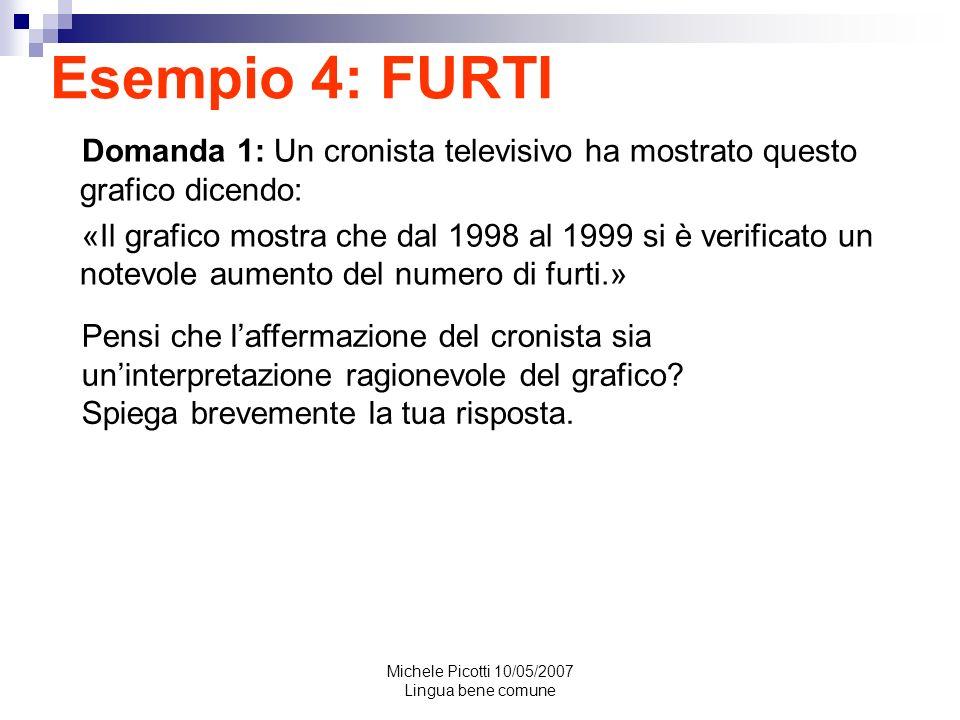 Michele Picotti 10/05/2007 Lingua bene comune