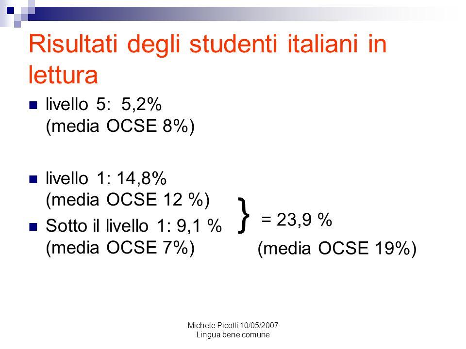 Risultati degli studenti italiani in lettura