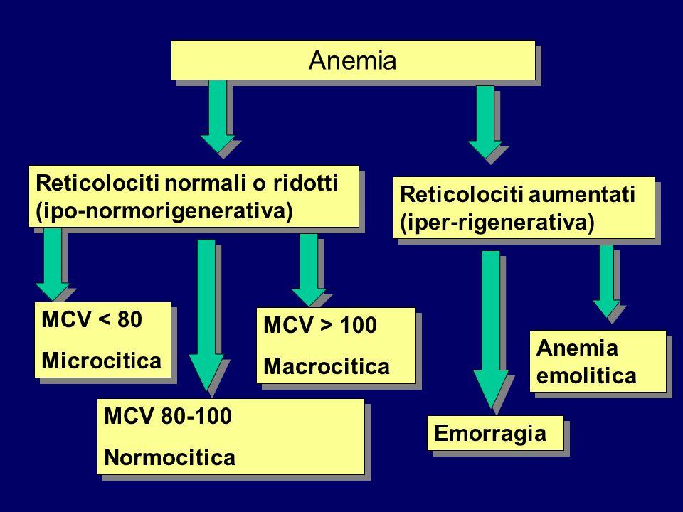 Anemia Reticolociti normali o ridotti (ipo-normorigenerativa)
