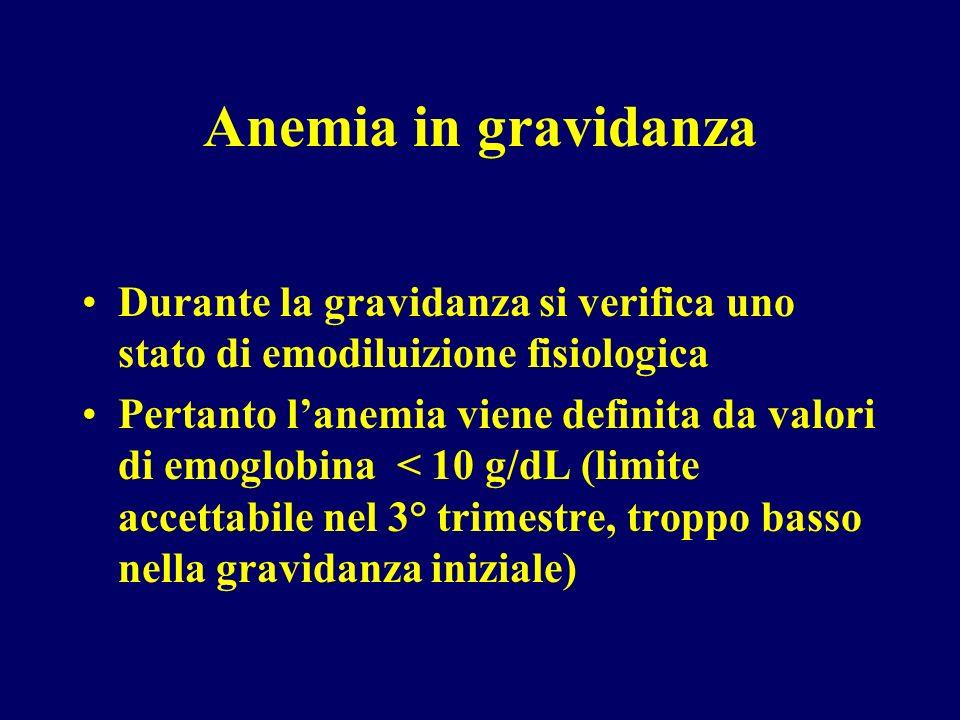 Anemia in gravidanzaDurante la gravidanza si verifica uno stato di emodiluizione fisiologica.