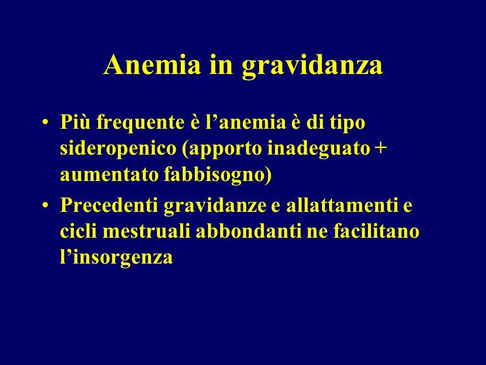 Anemia in gravidanzaPiù frequente è l'anemia è di tipo sideropenico (apporto inadeguato + aumentato fabbisogno)