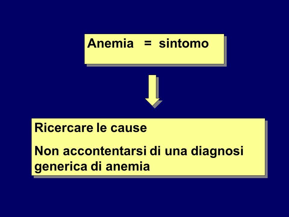 Anemia = sintomo Ricercare le cause Non accontentarsi di una diagnosi generica di anemia