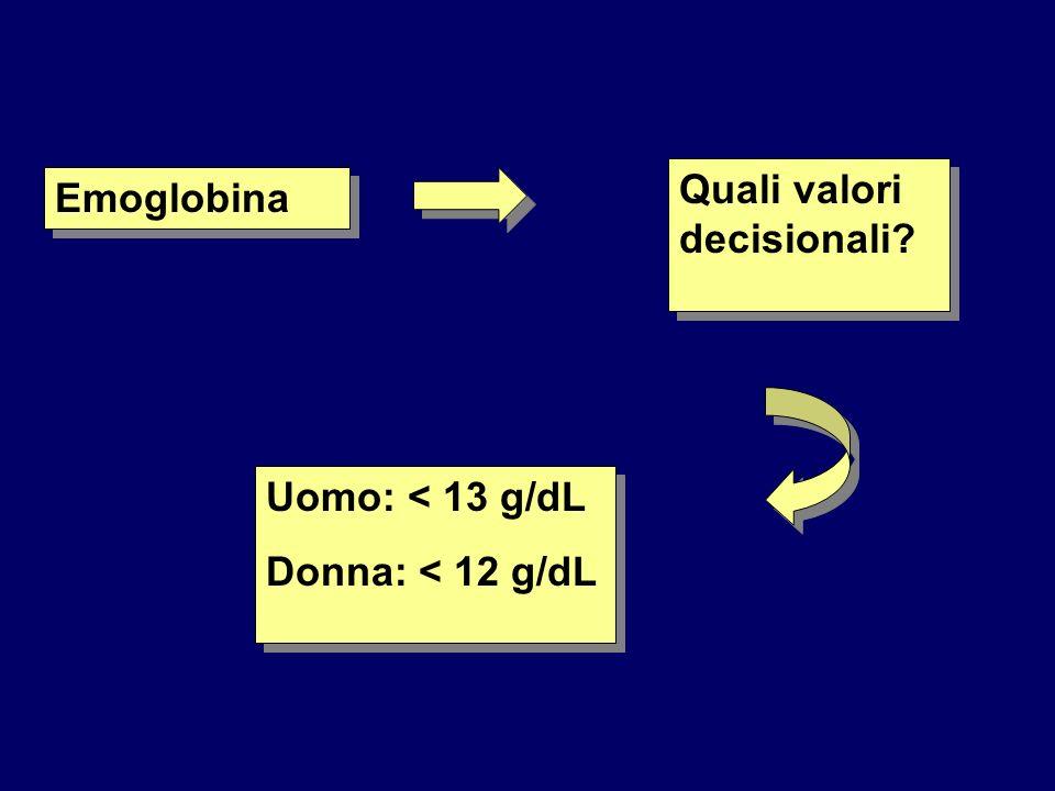 Quali valori decisionali