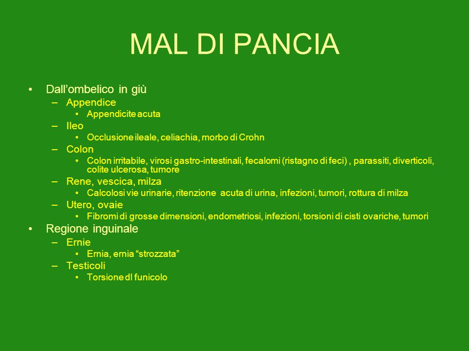 MAL DI PANCIA Dall'ombelico in giù Regione inguinale Appendice Ileo