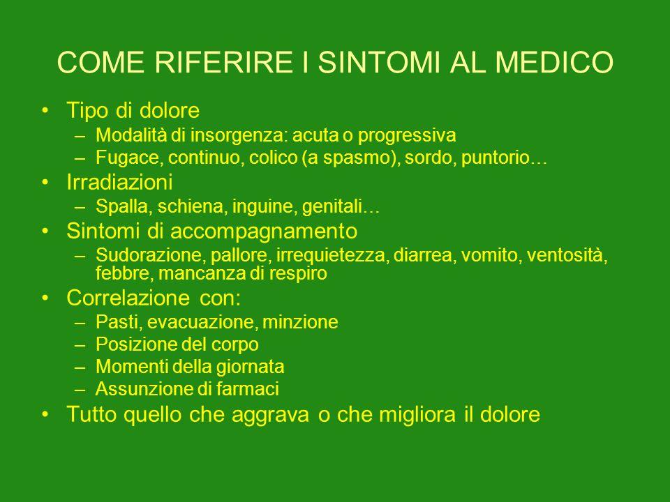 COME RIFERIRE I SINTOMI AL MEDICO