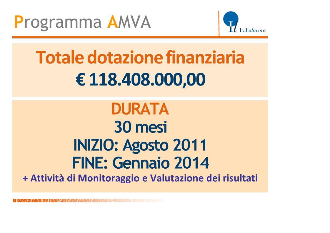 Totale dotazione finanziaria € 118.408.000,00