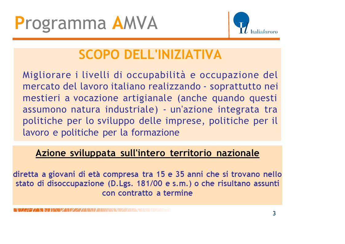 SCOPO DELL INIZIATIVA Migliorare i livelli di occupabilità e occupazione del. mercato del lavoro italiano realizzando - soprattutto nei.