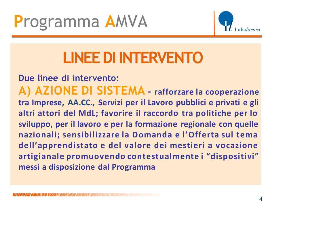 LINEE DI INTERVENTO A) AZIONE DI SISTEMA - rafforzare la cooperazione