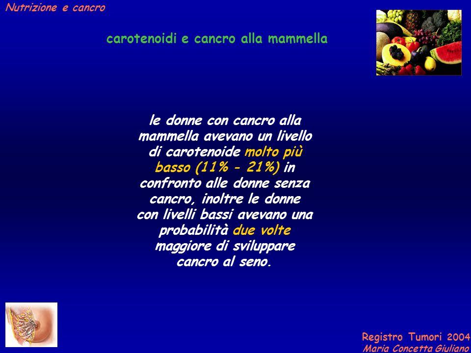 carotenoidi e cancro alla mammella