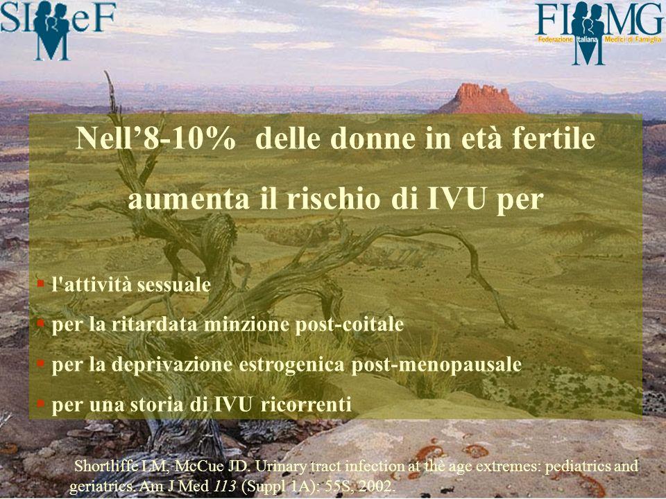 Nell'8-10% delle donne in età fertile aumenta il rischio di IVU per