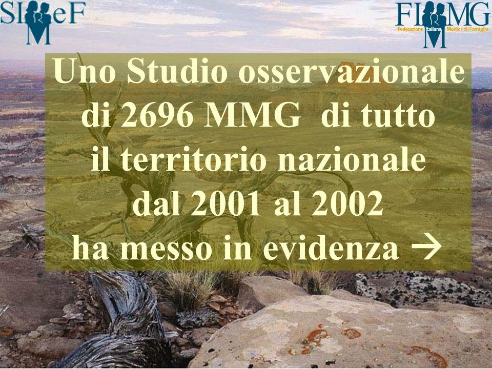 Uno Studio osservazionale di 2696 MMG di tutto il territorio nazionale