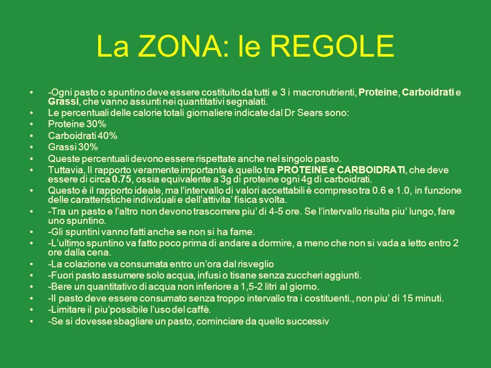 La ZONA: le REGOLE