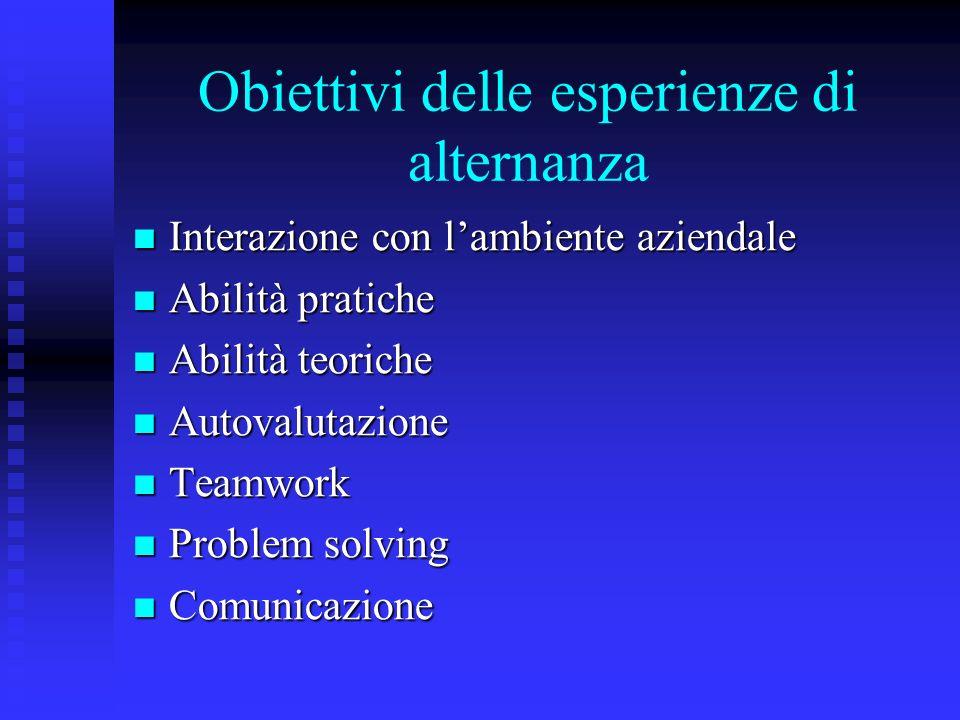 Obiettivi delle esperienze di alternanza